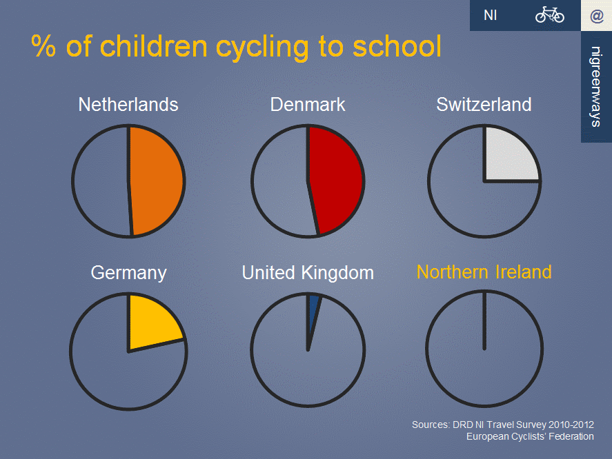 SchoolCycle